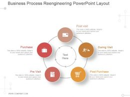 Business Process Reengineering Powerpoint Layout