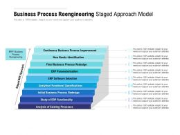 Business Process Reengineering Staged Approach Model