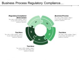 Business Process Regulatory Compliance Enforcement Correctional Activities Information Technology