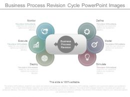 Business Process Revision Cycle Powerpoint Images