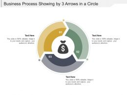 Business Process Showing By 3 Arrows In A Circle
