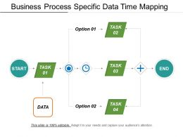 Business Process Specific Data Time Mapping