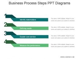 Business Process Steps Ppt Diagrams