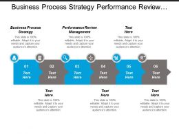 Business Process Strategy Performance Review Management Ideas Management Cpb