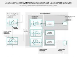 Business Process System Implementation And Operational Framework