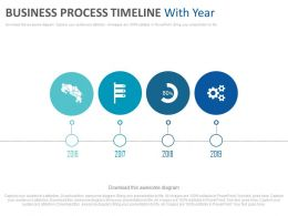 Business Process Timeline With Years Powerpoint Slides