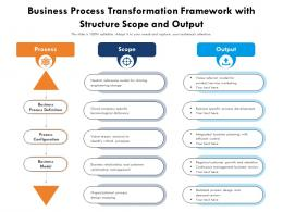 Business Process Transformation Framework With Structure Scope And Output