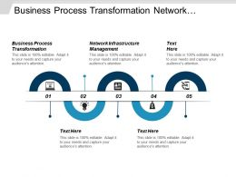 Business Process Transformation Network Infrastructure Management Project Management Cpb