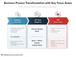 Business Process Transformation With Key Focus Areas