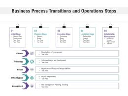Business Process Transitions And Operations Steps