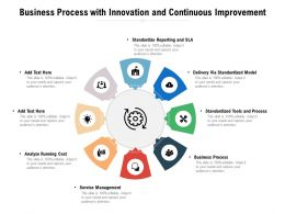 Business Process With Innovation And Continuous Improvement