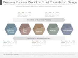 Business Process Workflow Chart Presentation Design