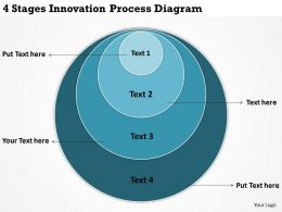 Business Process Workflow Diagram Examples 4 Stages Innovation Powerpoint Templates