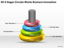 Business Process Workflow Diagram Examples Circular Blocks Innovation Powerpoint Slides