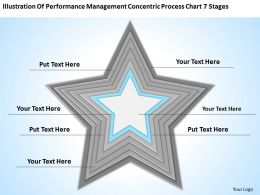 Business Process Workflow Diagram Examples Concentric Chart 7 Stages Powerpoint Slides