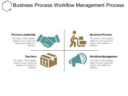 Business Process Workflow Management Process Leadership Strategic Business Process Cpb