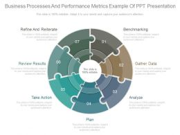 Business Processes And Performance Metrics Example Of Ppt Presentation