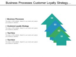 Business Processes Customer Loyalty Strategy Supply Chain Management Cpb