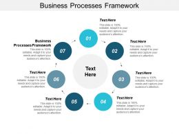 Business Processes Frameworks Ppt Powerpoint Presentation Icon Maker Cpb