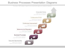Business Processes Presentation Diagrams