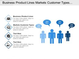 Business Product Lines Markets Customer Types Channels Communication