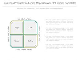 Business Product Positioning Map Diagram Ppt Design Templates