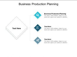 Business Production Planning Ppt Powerpoint Presentation Infographics Portfolio Cpb