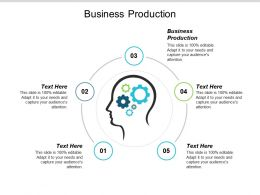 Business Production Ppt Powerpoint Presentation Infographics Professional Cpb