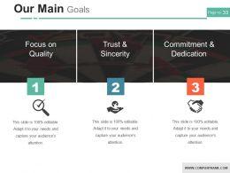 Business Profile Powerpoint Presentation Slides