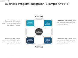 Business Program Integration Example Of Ppt