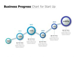 Business Progress Chart For Start Up
