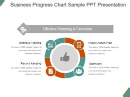 Business Progress Chart Sample Ppt Presentation