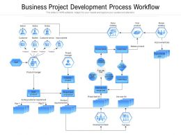 Business Project Development Process Workflow