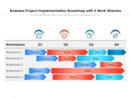 Business Project Implementation Roadmap With 5 Work Streams