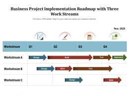 Business Project Implementation Roadmap With Three Work Streams