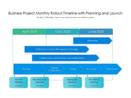Business Project Monthly Rollout Timeline With Planning And Launch