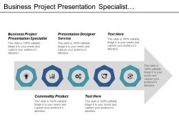 Business Project Presentation Specialist Presentation Designer Service Marketing Cpg Cpb