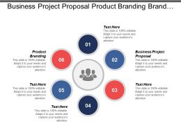 Business Project Proposal Product Branding Brand Merchandising Legal Advertising