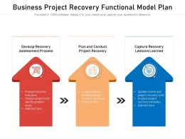 Business Project Recovery Functional Model Plan