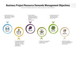 Business Project Resource Demands Management Objectives