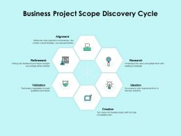 Business Project Scope Discovery Cycle
