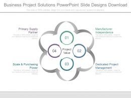 Business Project Solutions Powerpoint Slide Designs Download