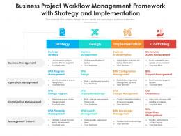 Business Project Workflow Management Framework With Strategy And Implementation