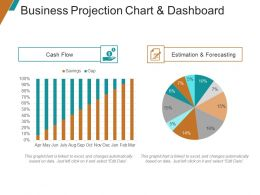 Business Projection Chart And Dashboard Ppt Samples Download