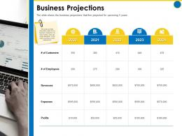 Business Projections Business Manual Ppt Powerpoint Presentation Infographics Themes