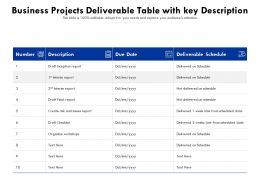 Business Projects Deliverable Table With Key Description