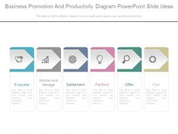 Business Promotion And Productivity Diagram Powerpoint Slide Ideas