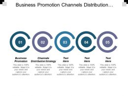 Business Promotion Channels Distribution Strategy Content Management Business Opportunity Cpb
