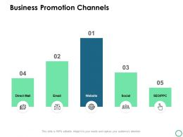Business Promotion Channels Ppt Powerpoint Presentation Gallery Smartart