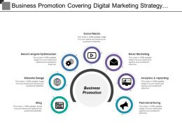 Business Promotion Covering Digital Marketing Strategy Of Email Marketing Paid Advertising And Seo